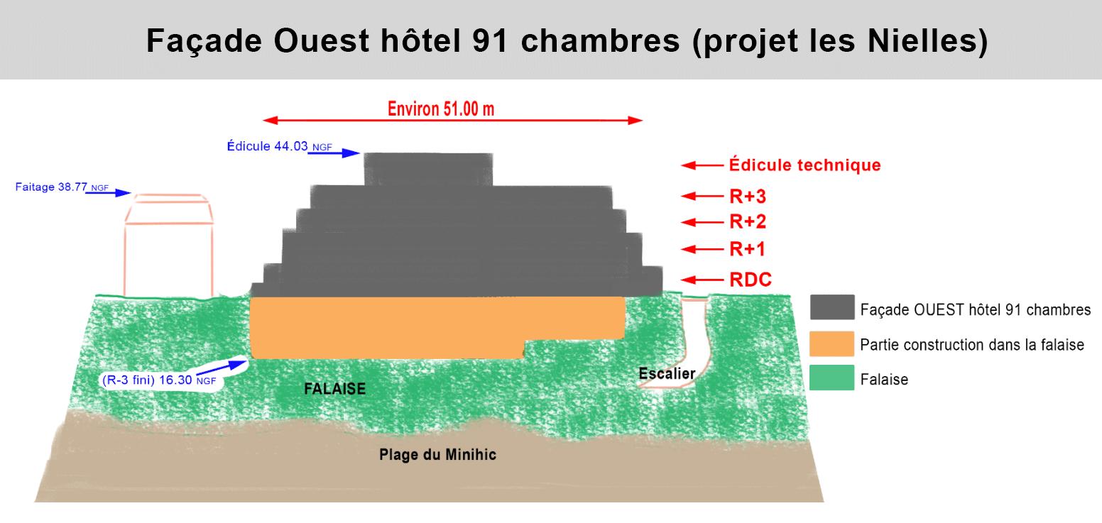 Elévation Ouest Projet Nielles